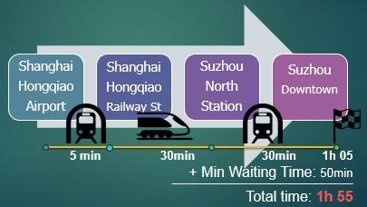 from-Shanghai-Hongqiao-AIrport-to-Suzhou-downtown-by-train