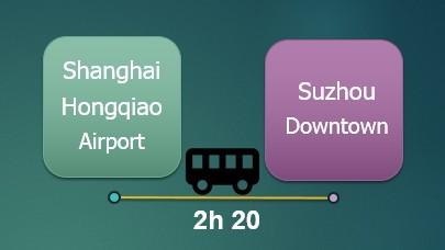 from-Shanghai-hongqiao-airport-to-Suzhou-downtown-by-bus
