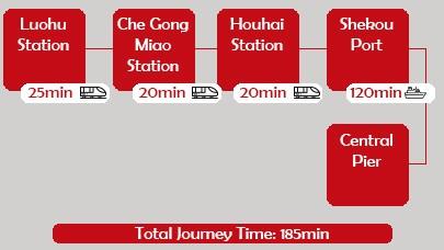 shenzhen to hong kong by ferry