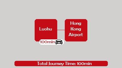 shenzhen to hong kong by car