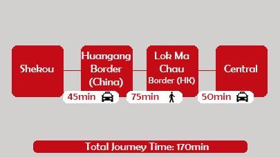 shenzhen to hong kong by taxi