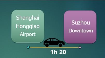 Shanghai Hongqiao airport to Suzhou downtown